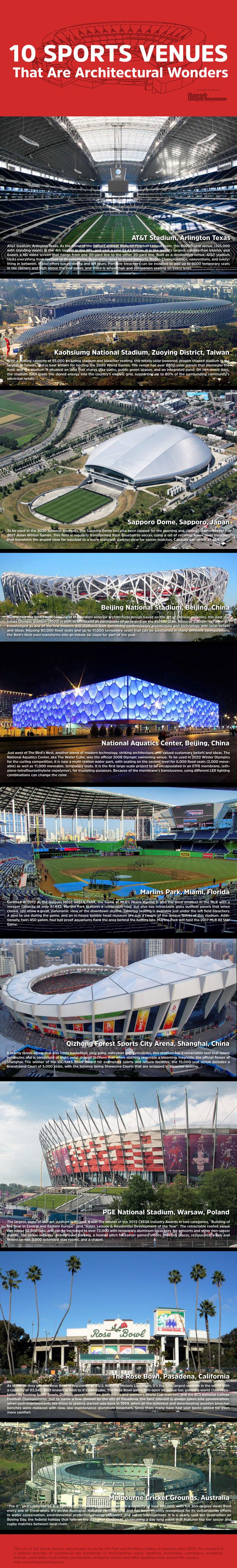 top ten sports venues