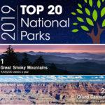most popular national parks